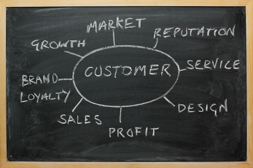 Struggling Sales? How To Identify If It Is A Sales or A Service Issue