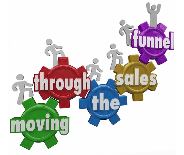Creating Content that Fills the Sales Funnel With Buyers