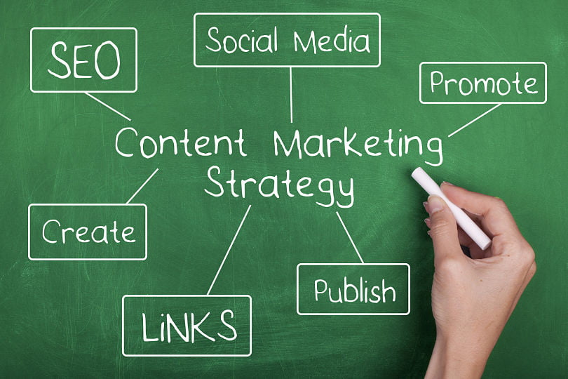 Tips To Develop A Content Marketing Plan