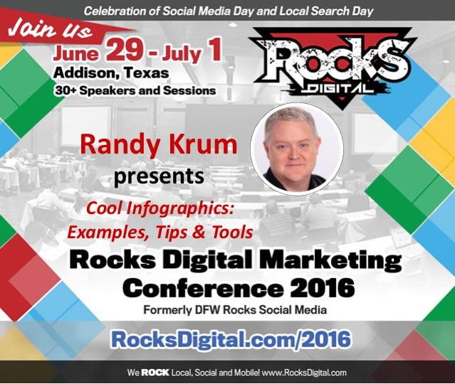 Randy Krum Rocks Digital Marketing Conference 2016