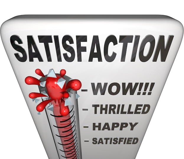 Customer Satisfaction Thermometer