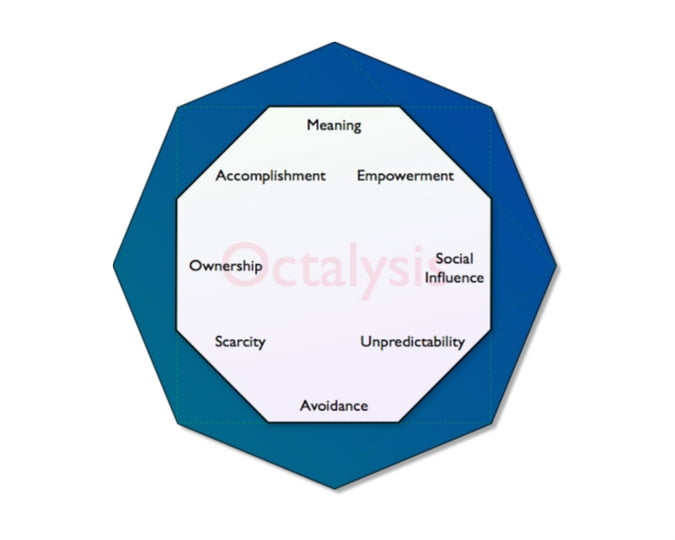 Gamification Framework