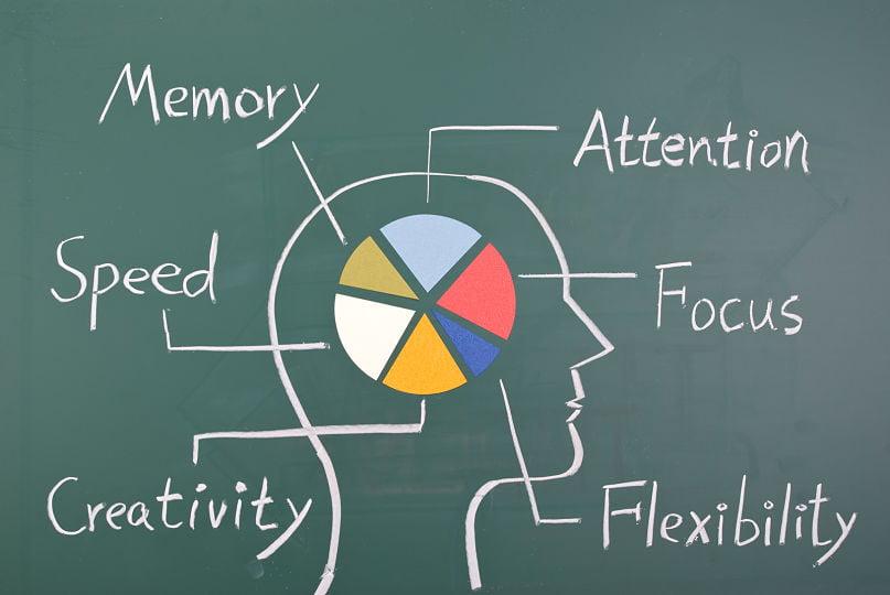 Brain health for business success