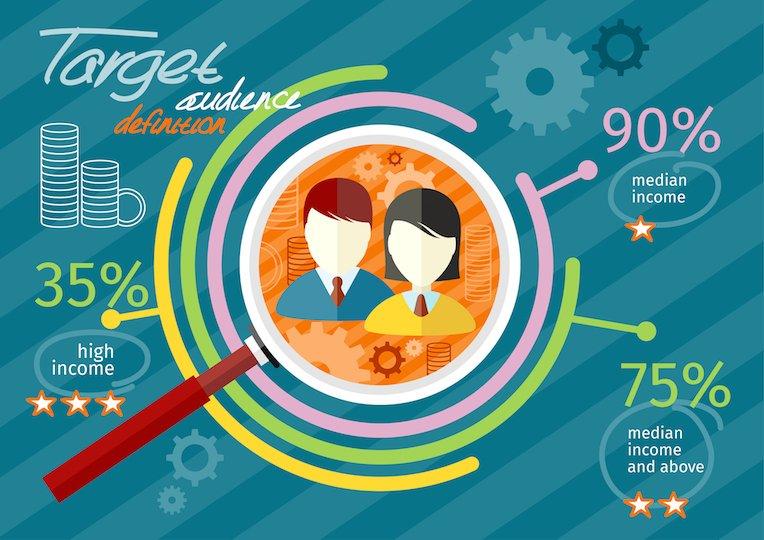 2017 Social Media Demographics