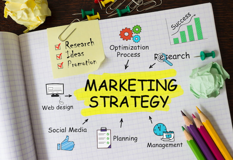 Developing an Integrated Marketing Strategy