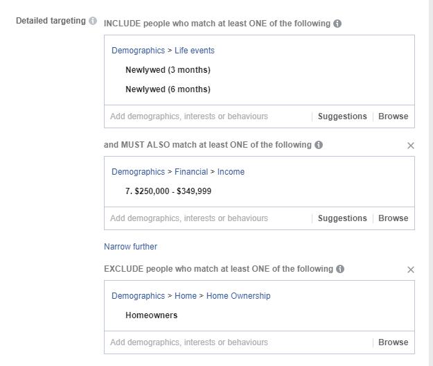 Facebook Detailed Ad Targeting