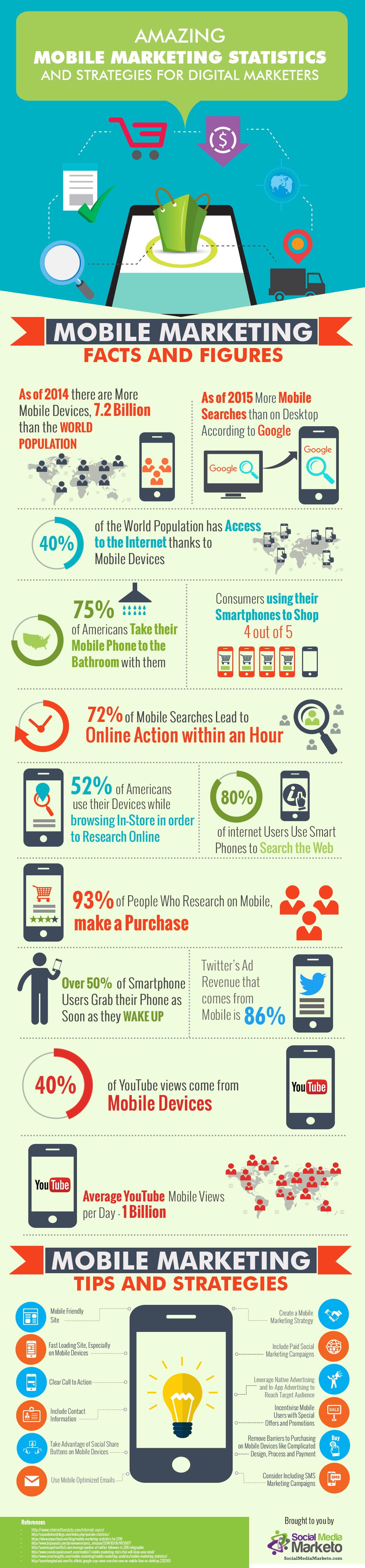 Amazing Mobile Marketing Statistics Infographic